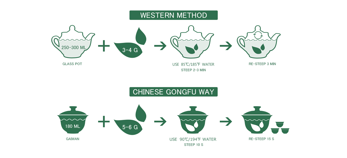 How to brew jiaogulan