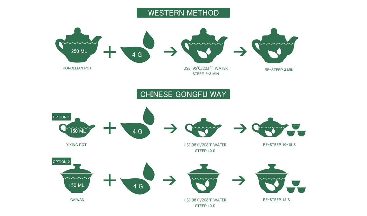 How to brew Ginseng Oolong Tea