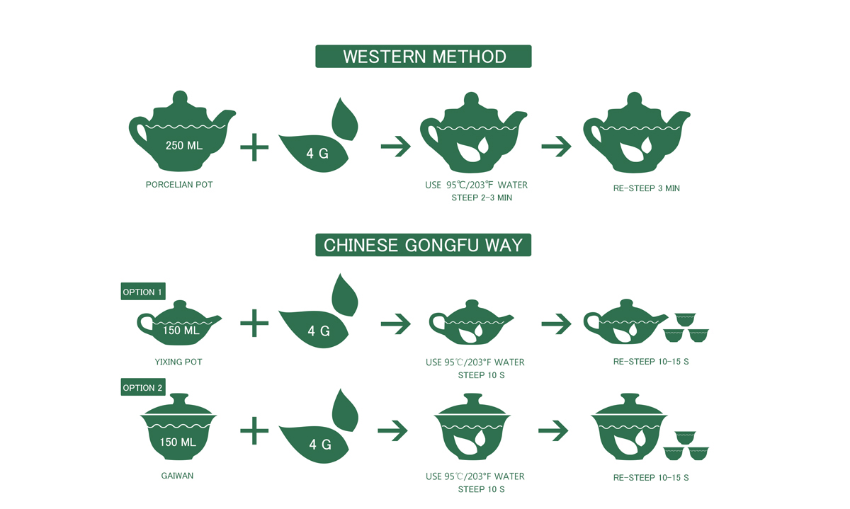 menghai puer tea - brewing tips