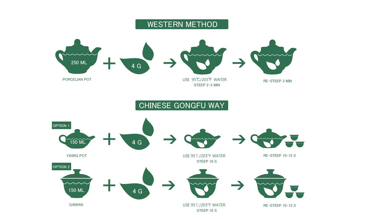 pu er cha tea - brewing tips