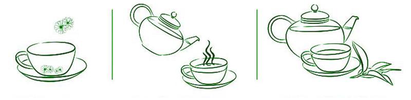 rose tea makind steps